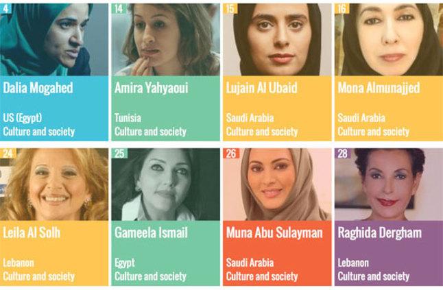 """بعض من وجوه نساء عربيات احتللن قائمة """"أرابيان بزنس"""""""