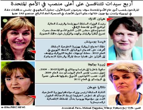 السيدات الأربعة المرشحات لمنصب الأمين العام للأمم المتحدة