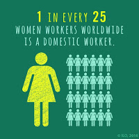 العمل المنزلي للنساء