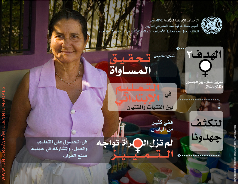 حق المراة في التعليم