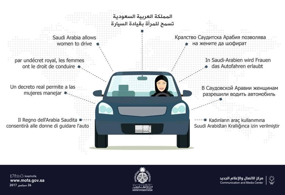"""""""إنفوجراف"""" السعودية تنشر قرار قيادة المرأة للسيارة بـ 8 لغات"""