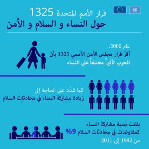 قرار الأمم المتحدة 1325: النساء و السلام و الأمن