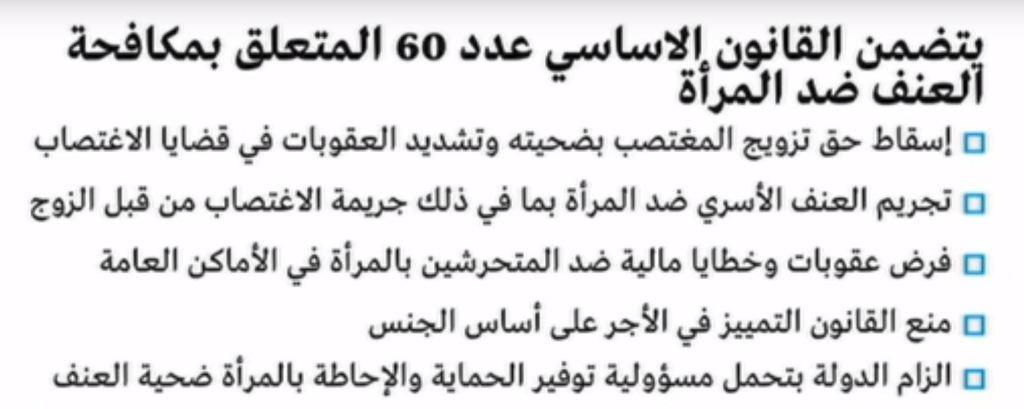 قانونمكافحة العنف ضد المرأة في تونس