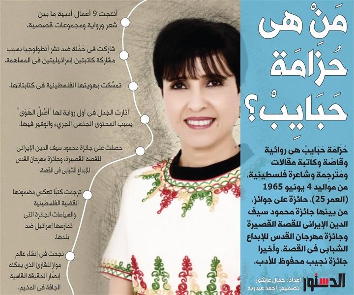 الروائية الفلسطينية حزامة حبايب