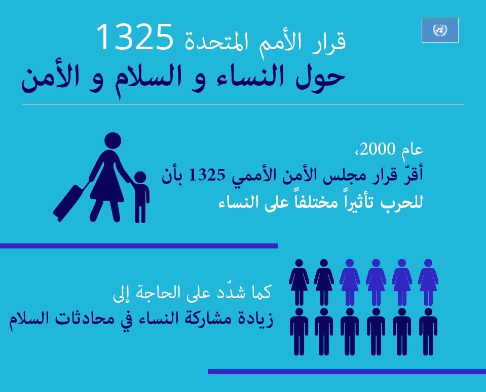 قرار الأمم المتحدة 1325