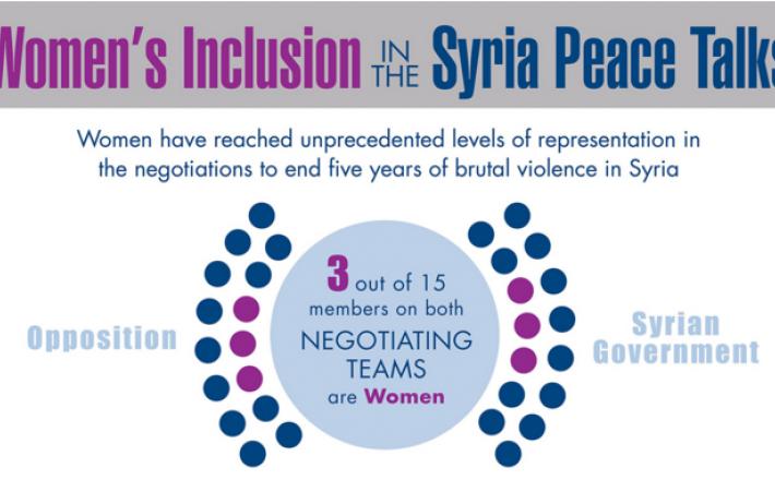 تمثيل المرأة في عمليات بناء السلام في سوريا/ أرشيف 2016