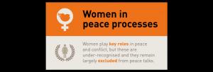 مشاركة النساء في صنع السلام