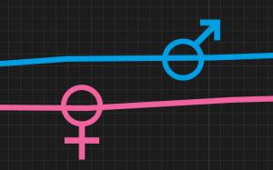 الفقر وعدم المساواة بين الجنسين