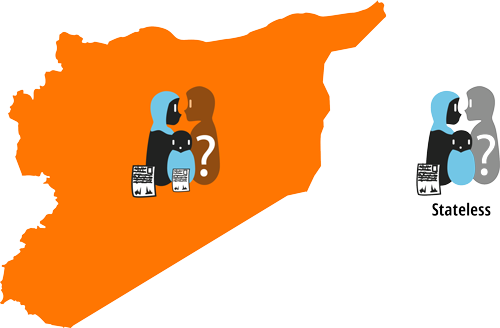ماذا عن (جنسيتي مواطنة سورية كحقّ لأبنائي)؟