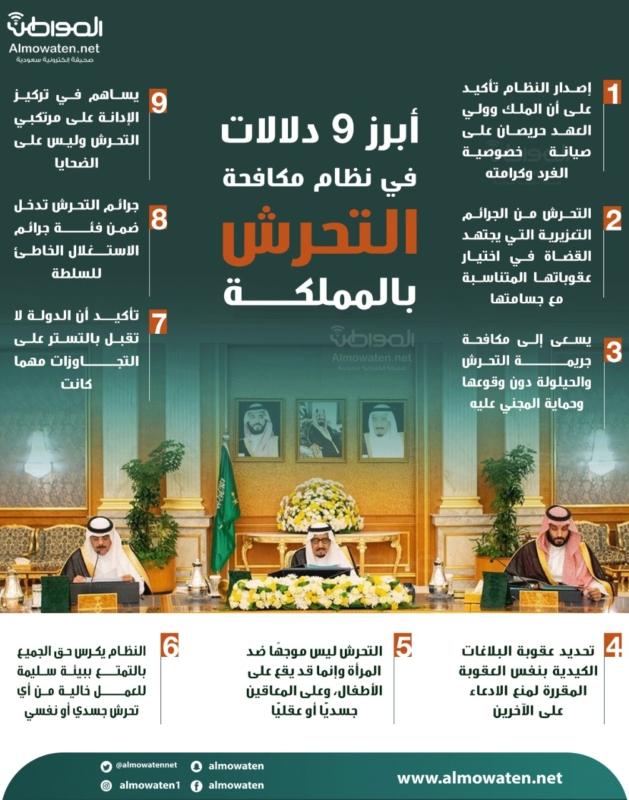 قانون نظام مكافحة التحرّش في السعودية