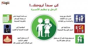 مسؤولية تنظيم الأسرة تقع على عاتق الزوجين معاً