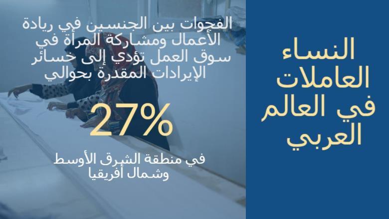 لدى كل بلد من بلدان الشرق الأوسط وشمال أفريقيا قيد واحد على الأقل على نوع العمل الذي يمكن أن تمارسه المرأة