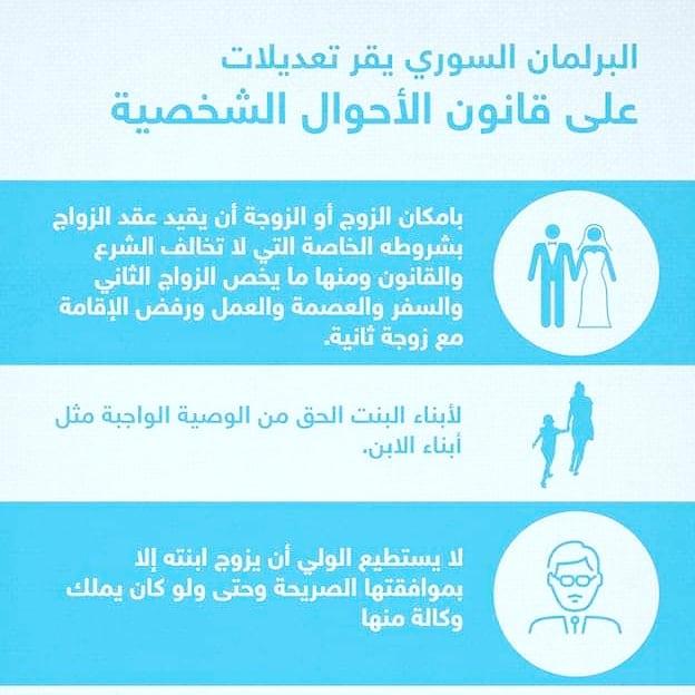 تعديلات قانون الأحوال الشخصية السوري