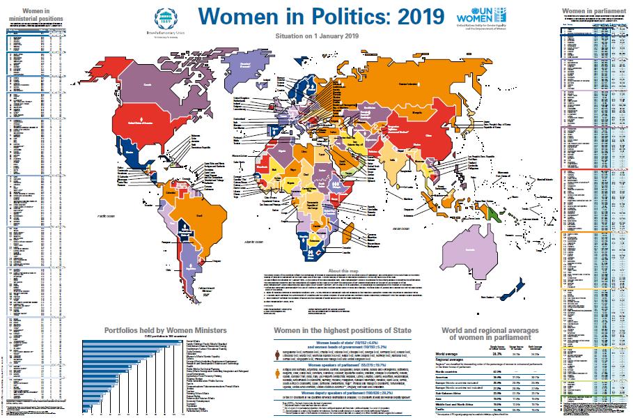 خريطة تمثيل المرأة في الحياة السياسية 2019/ الأمم المتحدة للمرأة