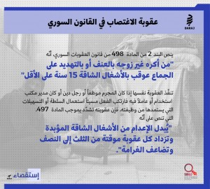 عقوبة الاغتصاب في القانون السوري/ درج