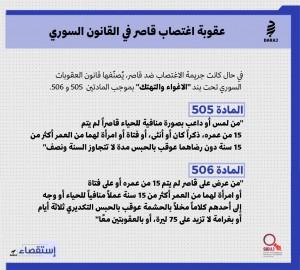 عقوبة اغتصاب قاصر في القانون السوري/ درج