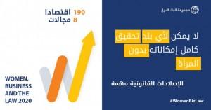 دراسة البنك الدولي حول مشاركة النساء في النشاط الاقتصادي