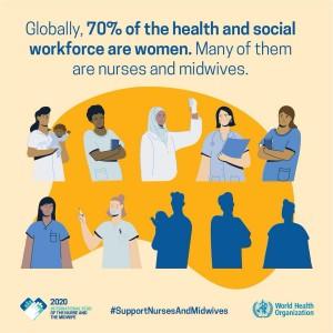 Gender equity in the health workforce