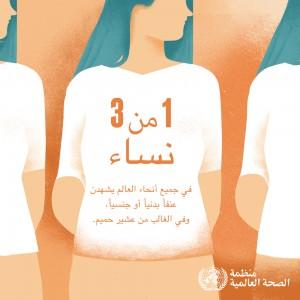 العنف المنزلي ضدّ المرأة