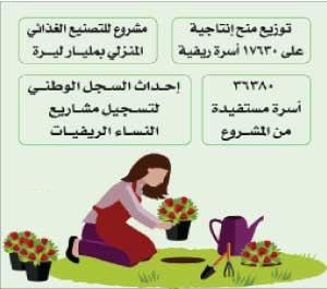 توسيع مروحة المشروع الوطني للزراعات الأسرية