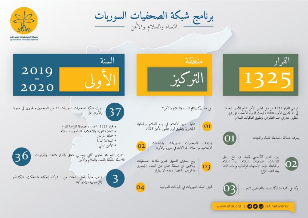 برنامج شبكة الصحفيات السوريات