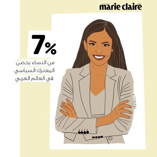 7% من النساء في العالم العربي أصبحنَ ضمن المعادلة السياسيّة/ marieclairearabia