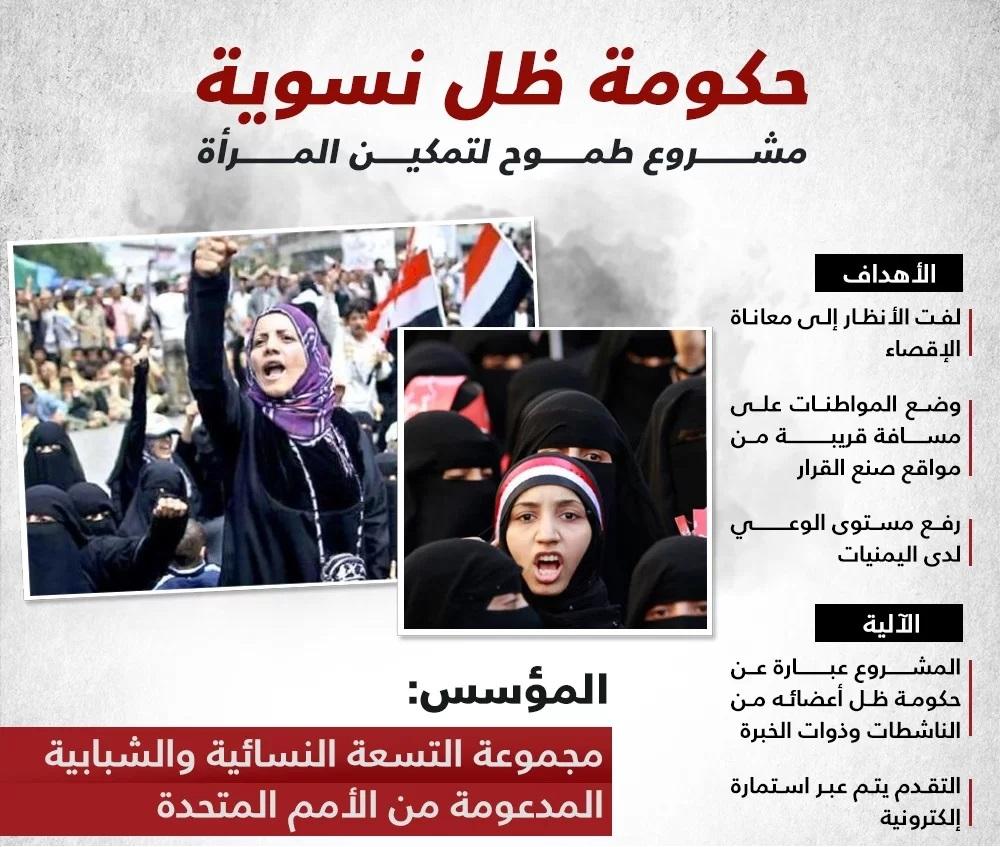 «حكومة ظل نسوية» في اليمن